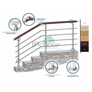 Перила для лестницы комбинированные, ПВХ поручень для перил (Винипласт) с четырьмя ригелями на ригеледержателях